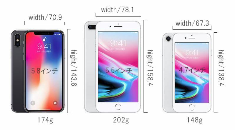 iPhone XとiPhone8の大きさ重さ比較