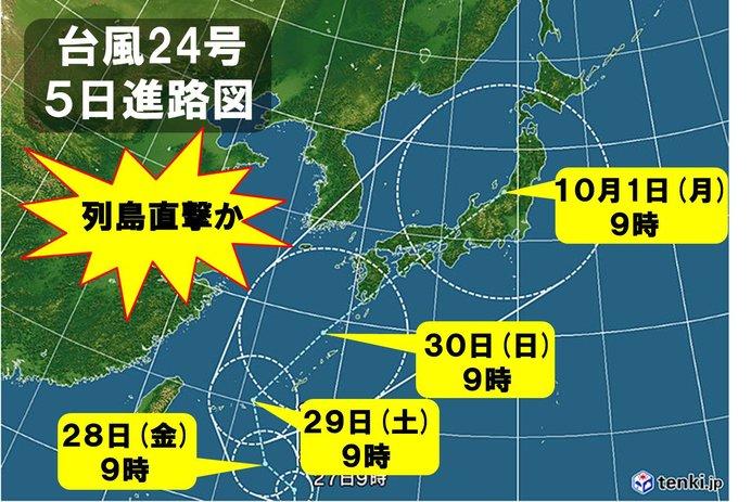 2018年台風24号最新進路予想